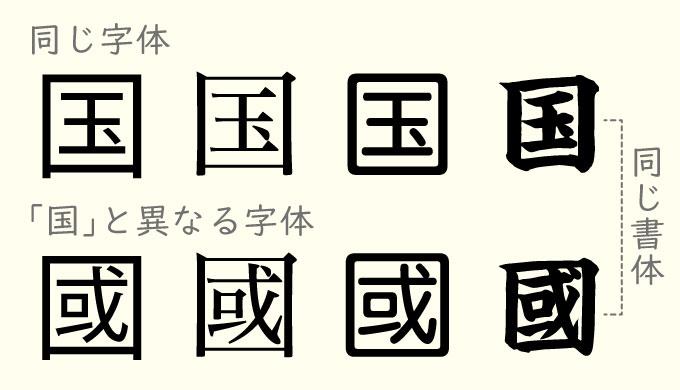 字体の説明
