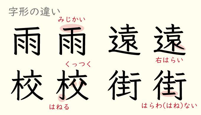 字形の説明