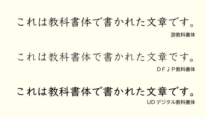 教科書体で書いた文章
